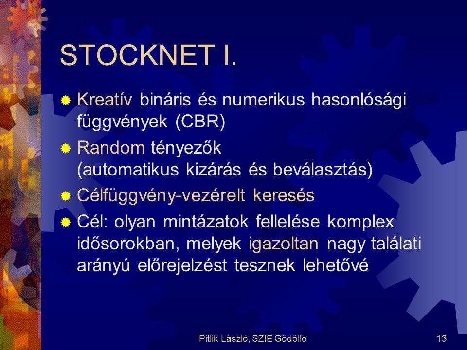 Pitlik László, SZIE Gödöllő13 STOCKNET I.  Kreatív bináris és numerikus hasonlósági függvények (CBR)  Random tényezők (automatikus kizárás és bevála