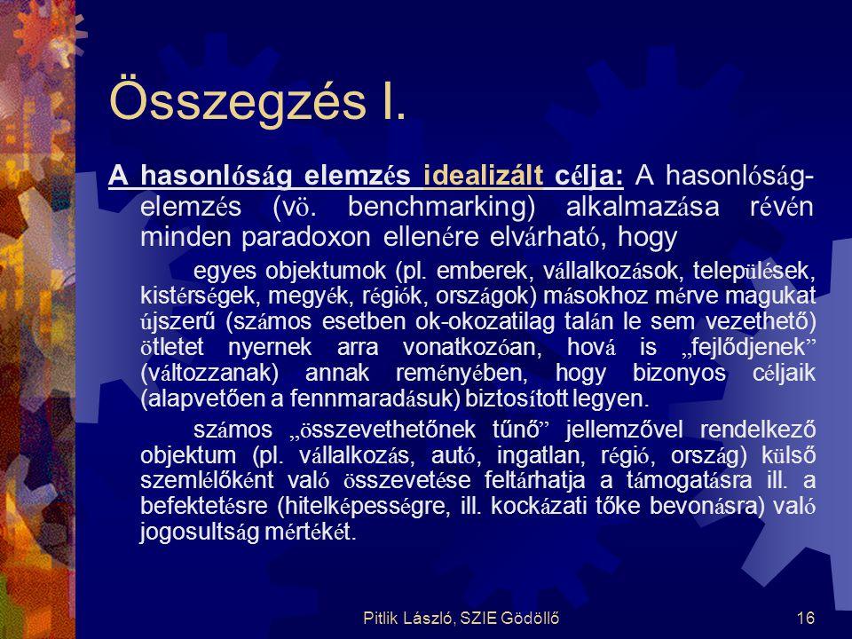 Pitlik László, SZIE Gödöllő16 Összegzés I. A hasonl ó s á g elemz é s idealizált c é lja: A hasonl ó s á g- elemz é s (v ö. benchmarking) alkalmaz á s