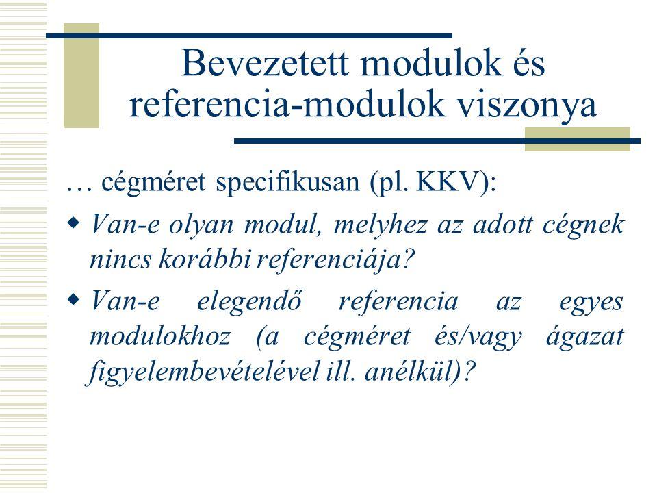 Bevezetett modulok és referencia-modulok viszonya … cégméret specifikusan (pl.