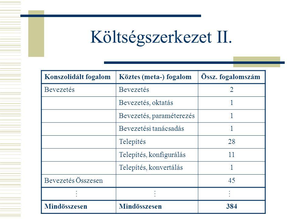 Költségszerkezet II. Konszolidált fogalomKöztes (meta-) fogalomÖssz.