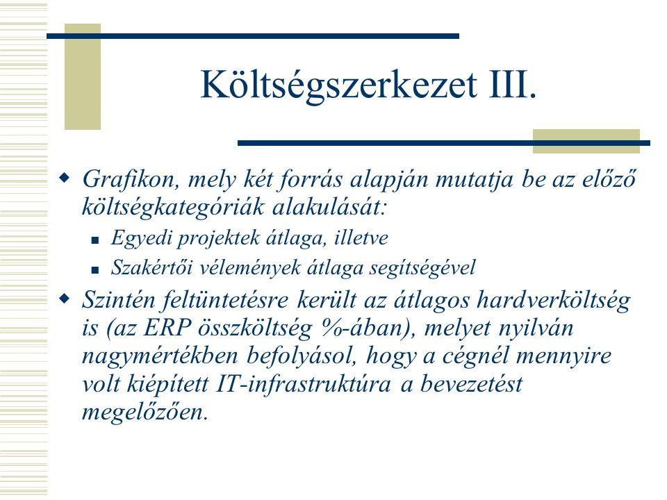 Költségszerkezet III.