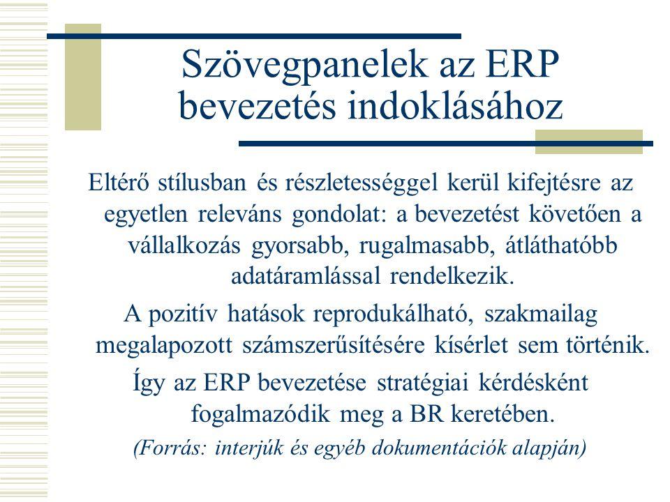 Szövegpanelek az ERP bevezetés indoklásához Eltérő stílusban és részletességgel kerül kifejtésre az egyetlen releváns gondolat: a bevezetést követően a vállalkozás gyorsabb, rugalmasabb, átláthatóbb adatáramlással rendelkezik.
