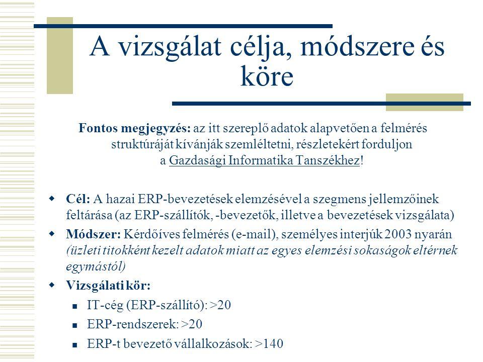 A vizsgálat célja, módszere és köre Fontos megjegyzés: az itt szereplő adatok alapvetően a felmérés struktúráját kívánják szemléltetni, részletekért forduljon a Gazdasági Informatika Tanszékhez!Gazdasági Informatika Tanszékhez  Cél: A hazai ERP-bevezetések elemzésével a szegmens jellemzőinek feltárása (az ERP-szállítók, -bevezetők, illetve a bevezetések vizsgálata)  Módszer: Kérdőíves felmérés (e-mail), személyes interjúk 2003 nyarán (üzleti titokként kezelt adatok miatt az egyes elemzési sokaságok eltérnek egymástól)  Vizsgálati kör: IT-cég (ERP-szállító): >20 ERP-rendszerek: >20 ERP-t bevezető vállalkozások: >140