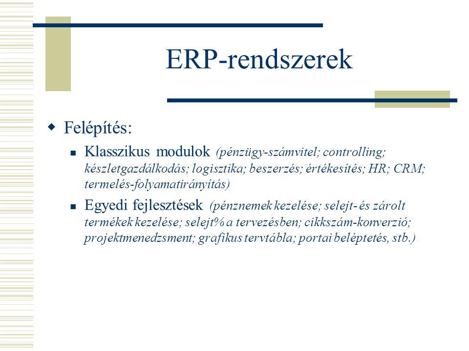 ERP-rendszerek  Felépítés: Klasszikus modulok (pénzügy-számvitel; controlling; készletgazdálkodás; logisztika; beszerzés; értékesítés; HR; CRM; termelés-folyamatirányítás) Egyedi fejlesztések (pénznemek kezelése; selejt- és zárolt termékek kezelése; selejt% a tervezésben; cikkszám-konverzió; projektmenedzsment; grafikus tervtábla; portai beléptetés, stb.)