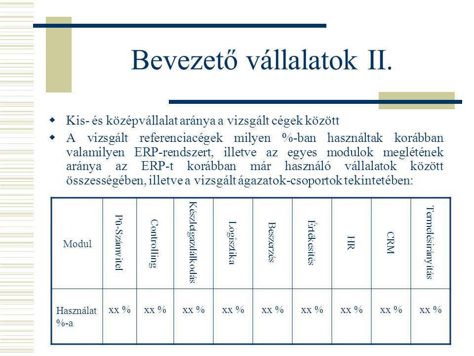 Bevezető vállalatok II.