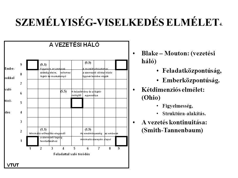 SZEMÉLYISÉG-VISELKEDÉS ELMÉLET 4.