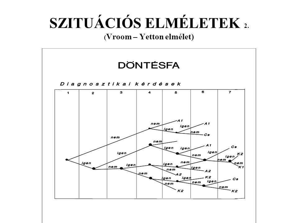 SZITUÁCIÓS ELMÉLETEK 2. ( Vroom – Yetton elmélet)