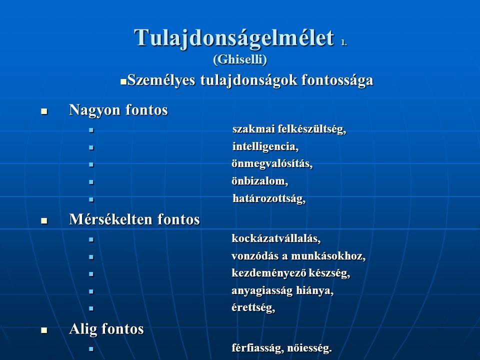 Tulajdonságelmélet 1. (Ghiselli) Nagyon fontos Nagyon fontos szakmai felkészültség, intelligencia, önmegvalósítás, önbizalom, határozottság, Mérsékelt