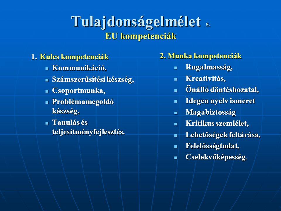 Tulajdonságelmélet 5. EU kompetenciák 1.Kulcs kompetenciák Kommunikáció, Számszerűsítési készség, Csoportmunka, Problémamegoldó készség, Tanulás és te