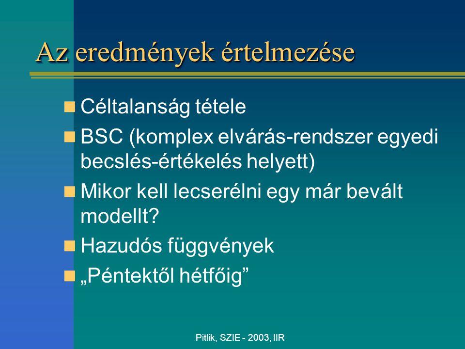 Pitlik, SZIE - 2003, IIR Az eredmények értelmezése Céltalanság tétele BSC (komplex elvárás-rendszer egyedi becslés-értékelés helyett) Mikor kell lecse