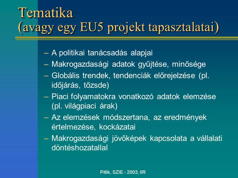 Pitlik, SZIE - 2003, IIR Tematika ( avagy egy EU5 projekt tapasztalatai ) –A politikai tanácsadás alapjai –Makrogazdasági adatok gyűjtése, minősége –G