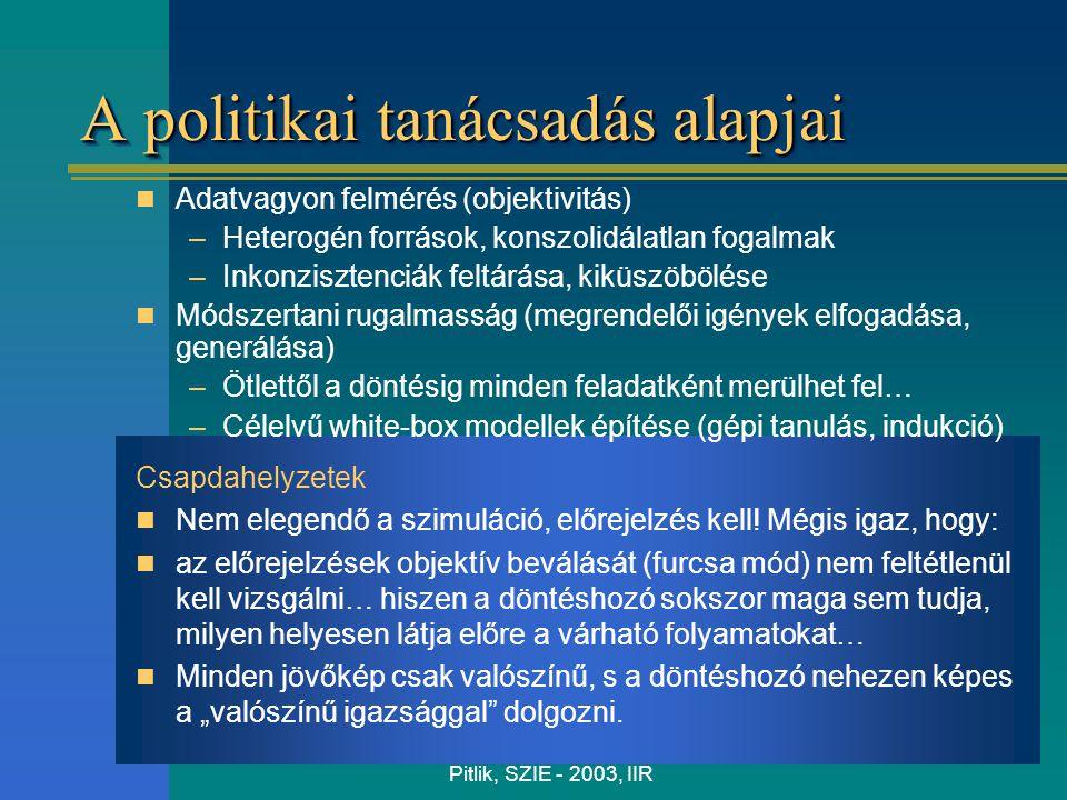 Pitlik, SZIE - 2003, IIR A politikai tanácsadás alapjai Adatvagyon felmérés (objektivitás) –Heterogén források, konszolidálatlan fogalmak –Inkonziszte