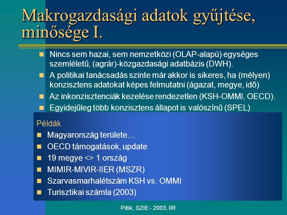 Pitlik, SZIE - 2003, IIR Makrogazdasági adatok gyűjtése, minősége I. Nincs sem hazai, sem nemzetközi (OLAP-alapú) egységes szemléletű, (agrár)-közgazd