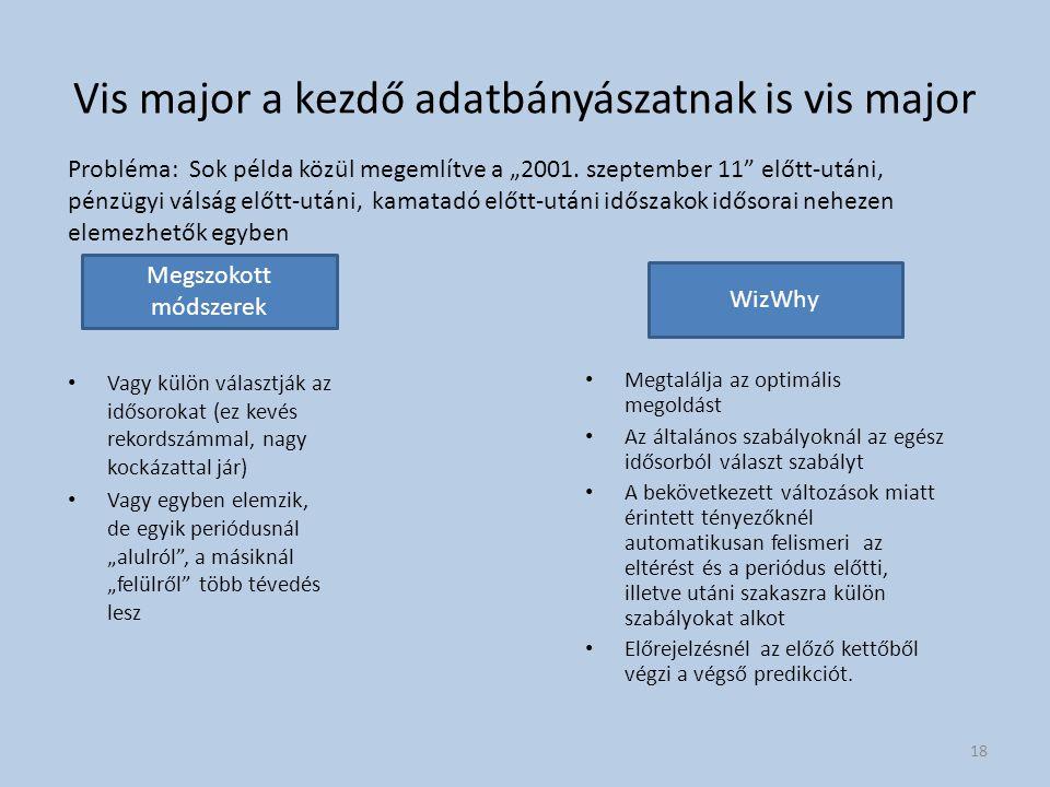 Vis major a kezdő adatbányászatnak is vis major Vagy külön választják az idősorokat (ez kevés rekordszámmal, nagy kockázattal jár) Vagy egyben elemzik