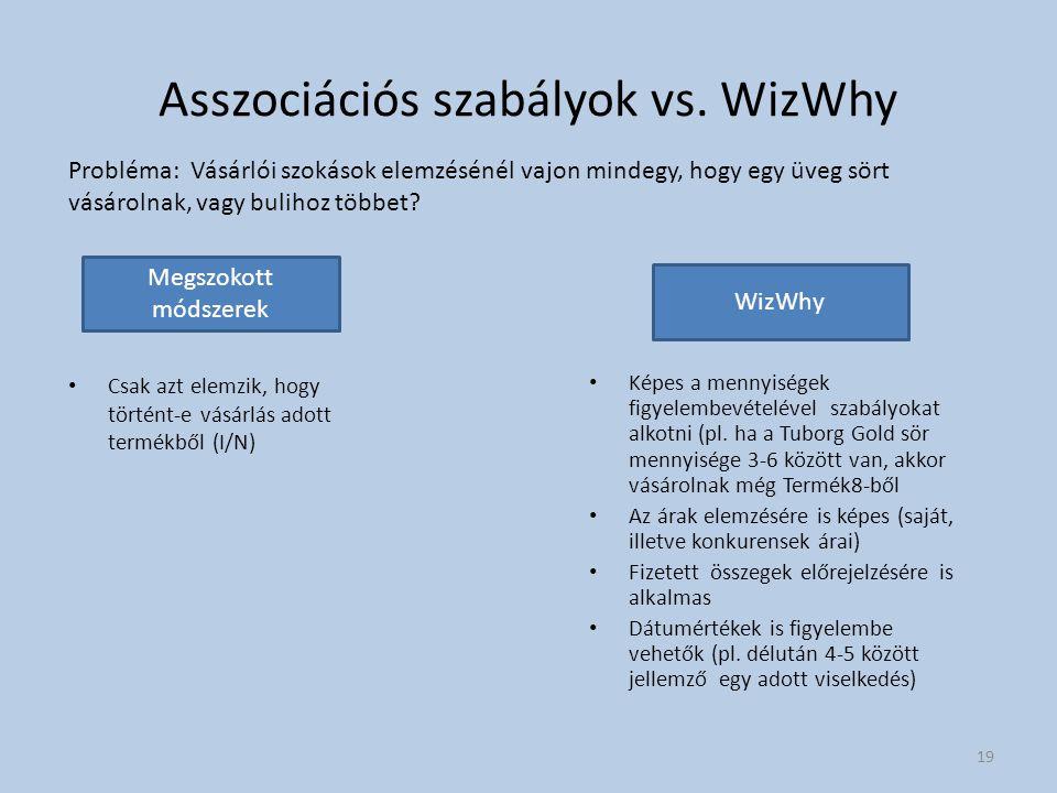 Asszociációs szabályok vs. WizWhy Csak azt elemzik, hogy történt-e vásárlás adott termékből (I/N) Képes a mennyiségek figyelembevételével szabályokat
