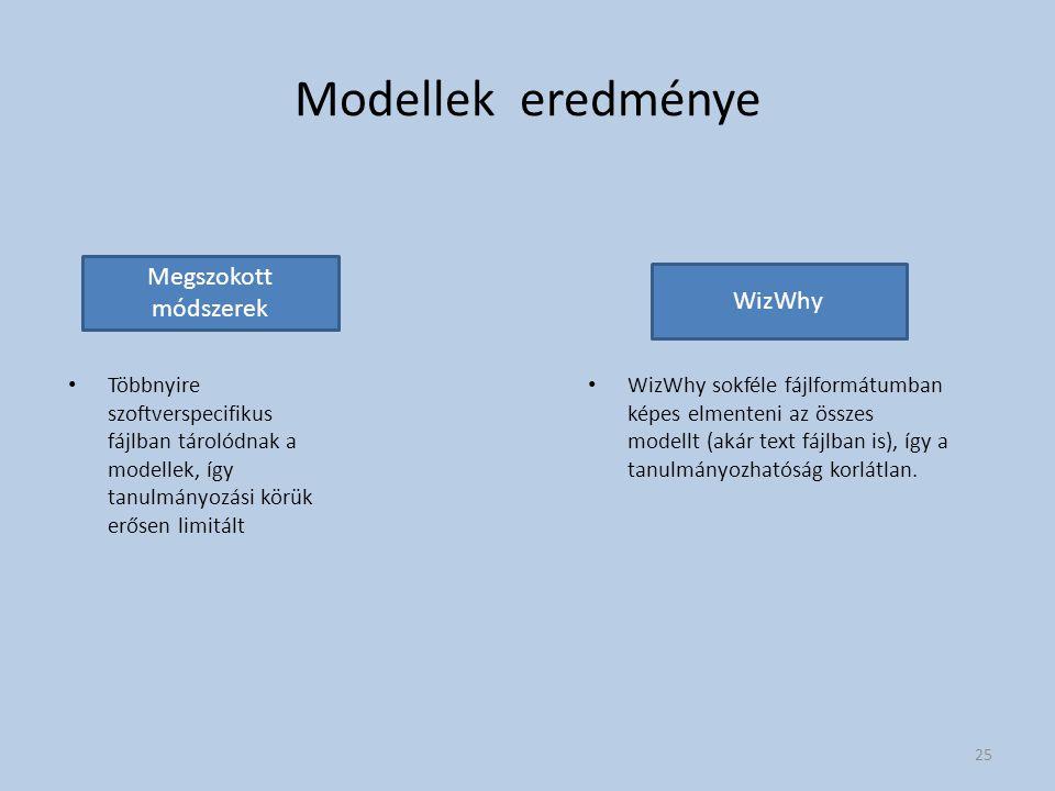 Modellek eredménye Többnyire szoftverspecifikus fájlban tárolódnak a modellek, így tanulmányozási körük erősen limitált WizWhy sokféle fájlformátumban képes elmenteni az összes modellt (akár text fájlban is), így a tanulmányozhatóság korlátlan.
