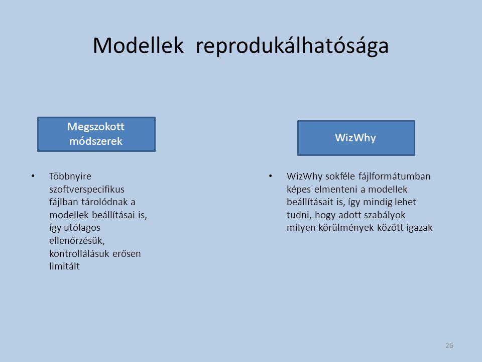 Modellek reprodukálhatósága Többnyire szoftverspecifikus fájlban tárolódnak a modellek beállításai is, így utólagos ellenőrzésük, kontrollálásuk erősen limitált WizWhy sokféle fájlformátumban képes elmenteni a modellek beállításait is, így mindig lehet tudni, hogy adott szabályok milyen körülmények között igazak Megszokott módszerek WizWhy 26