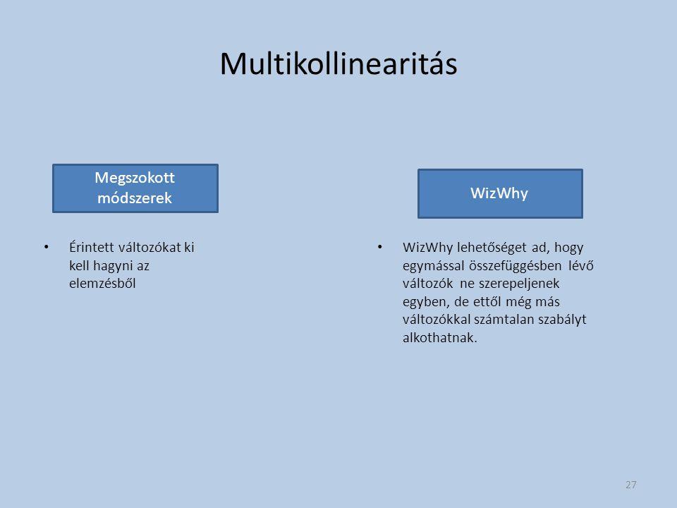 Multikollinearitás Érintett változókat ki kell hagyni az elemzésből WizWhy lehetőséget ad, hogy egymással összefüggésben lévő változók ne szerepeljenek egyben, de ettől még más változókkal számtalan szabályt alkothatnak.