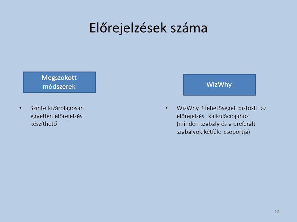 Előrejelzések száma Szinte kizárólagosan egyetlen előrejelzés készíthető WizWhy 3 lehetőséget biztosít az előrejelzés kalkulációjához (minden szabály