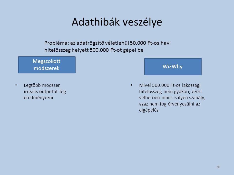 Adathibák veszélye Legtöbb módszer irreális outputot fog eredményezni Mivel 500.000 Ft-os lakossági hitelösszeg nem gyakori, ezért vélhetően nincs is