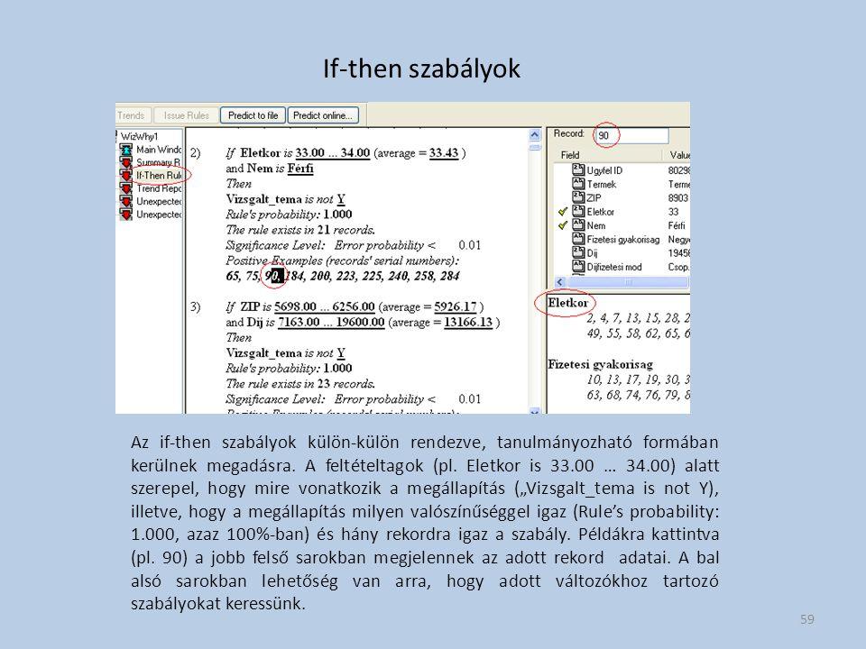 If-then szabályok Az if-then szabályok külön-külön rendezve, tanulmányozható formában kerülnek megadásra. A feltételtagok (pl. Eletkor is 33.00 … 34.0