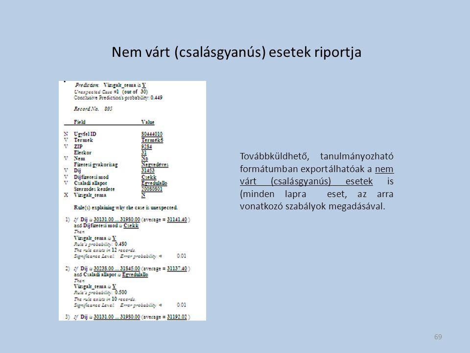 Nem várt (csalásgyanús) esetek riportja Továbbküldhető, tanulmányozható formátumban exportálhatóak a nem várt (csalásgyanús) esetek is (minden lapra e
