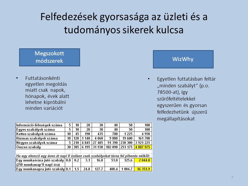 Előrejelzések száma Szinte kizárólagosan egyetlen előrejelzés készíthető WizWhy 3 lehetőséget biztosít az előrejelzés kalkulációjához (minden szabály és a preferált szabályok kétféle csoportja) Megszokott módszerek WizWhy 28