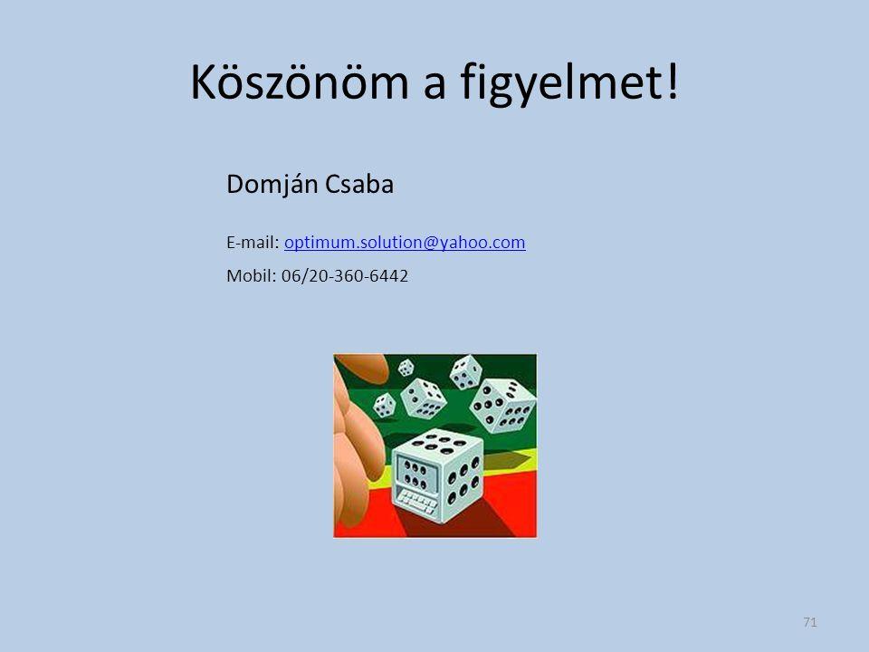 Köszönöm a figyelmet! Domján Csaba E-mail: optimum.solution@yahoo.comoptimum.solution@yahoo.com Mobil: 06/20-360-6442 71