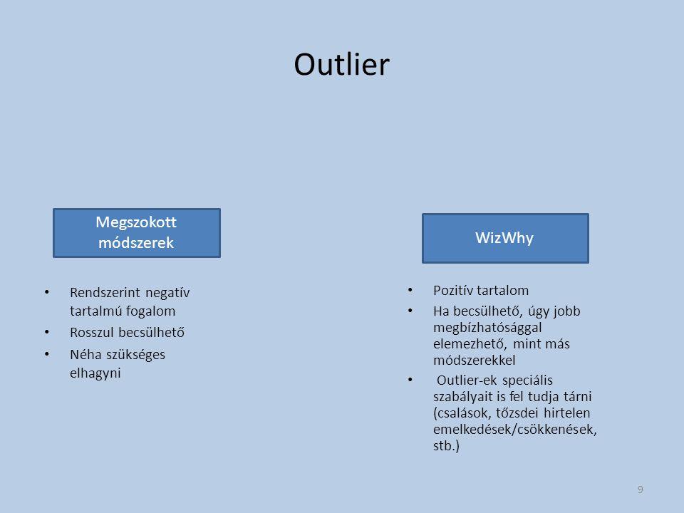 Outlier Rendszerint negatív tartalmú fogalom Rosszul becsülhető Néha szükséges elhagyni Pozitív tartalom Ha becsülhető, úgy jobb megbízhatósággal elemezhető, mint más módszerekkel Outlier-ek speciális szabályait is fel tudja tárni (csalások, tőzsdei hirtelen emelkedések/csökkenések, stb.) Megszokott módszerek WizWhy 9