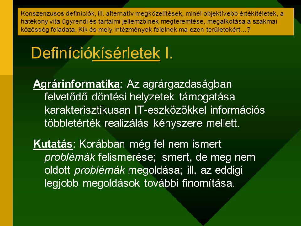 Definíciókísérletek II.