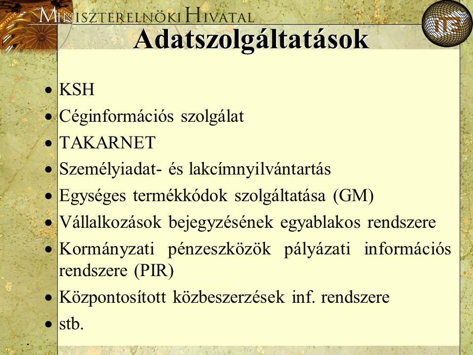 Adatszolgáltatások  KSH  Céginformációs szolgálat  TAKARNET  Személyiadat- és lakcímnyilvántartás  Egységes termékkódok szolgáltatása (GM)  Vállalkozások bejegyzésének egyablakos rendszere  Kormányzati pénzeszközök pályázati információs rendszere (PIR)  Központosított közbeszerzések inf.