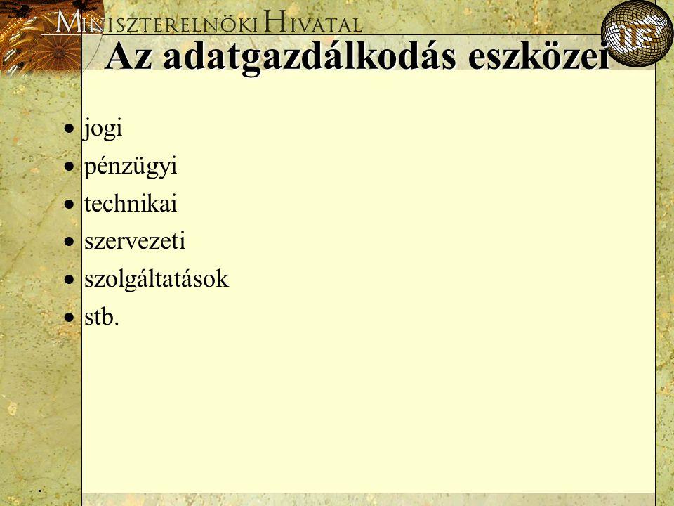 Fogalomtár (tezaurusz)  Fogalmak, definícióik, kapcsolataik, és idegen nyelvű megfelelőik tárolására specializált adatbázis.
