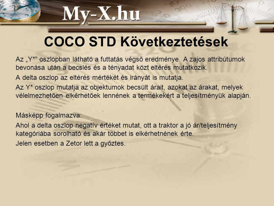 """INNOCSEKK 156/2006 COCO STD Következtetések Az """"Y* oszlopban látható a futtatás végső eredménye."""