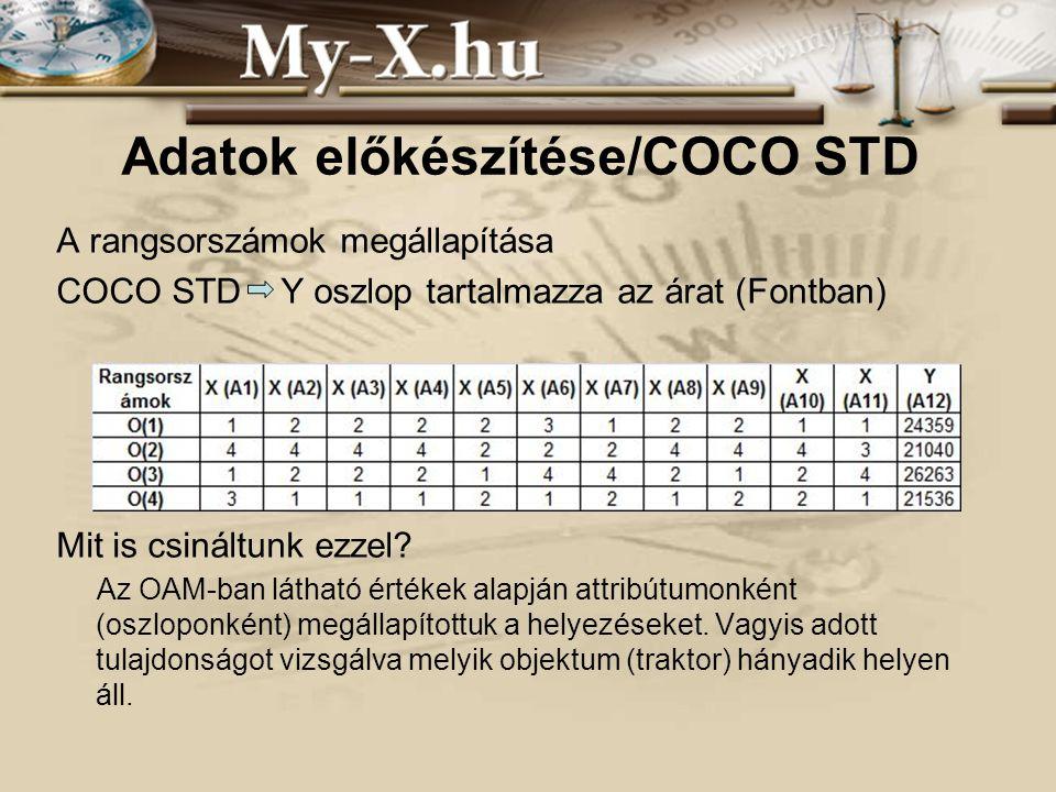 INNOCSEKK 156/2006 Adatok előkészítése/COCO STD A rangsorszámok megállapítása COCO STD Y oszlop tartalmazza az árat (Fontban) Mit is csináltunk ezzel.