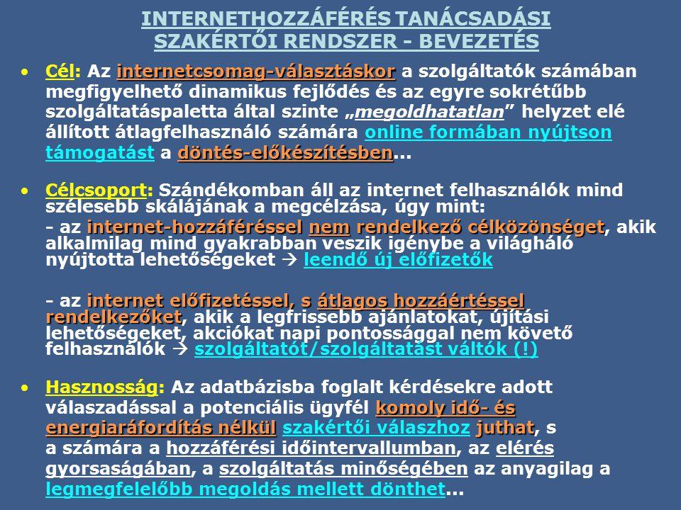 INTERNETHOZZÁFÉRÉS TANÁCSADÁSI SZAKÉRTŐI RENDSZER - BEVEZETÉS Célcsoport: Szándékomban áll az internet felhasználók mind szélesebb skálájának a megcél