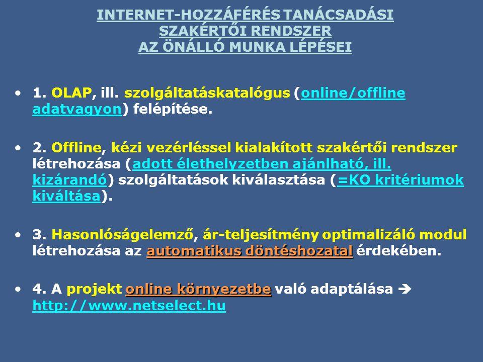 INTERNET-HOZZÁFÉRÉS TANÁCSADÁSI SZAKÉRTŐI RENDSZER AZ ÖNÁLLÓ MUNKA LÉPÉSEI 1. OLAP, ill. szolgáltatáskatalógus (online/offline adatvagyon) felépítése.