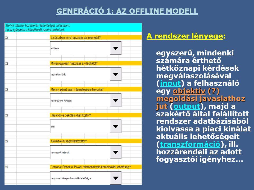 GENERÁCIÓ 1: AZ OFFLINE MODELL A rendszer lényege: objektív (?) megoldási javaslathoz jut egyszerű, mindenki számára érthető hétköznapi kérdések megvá