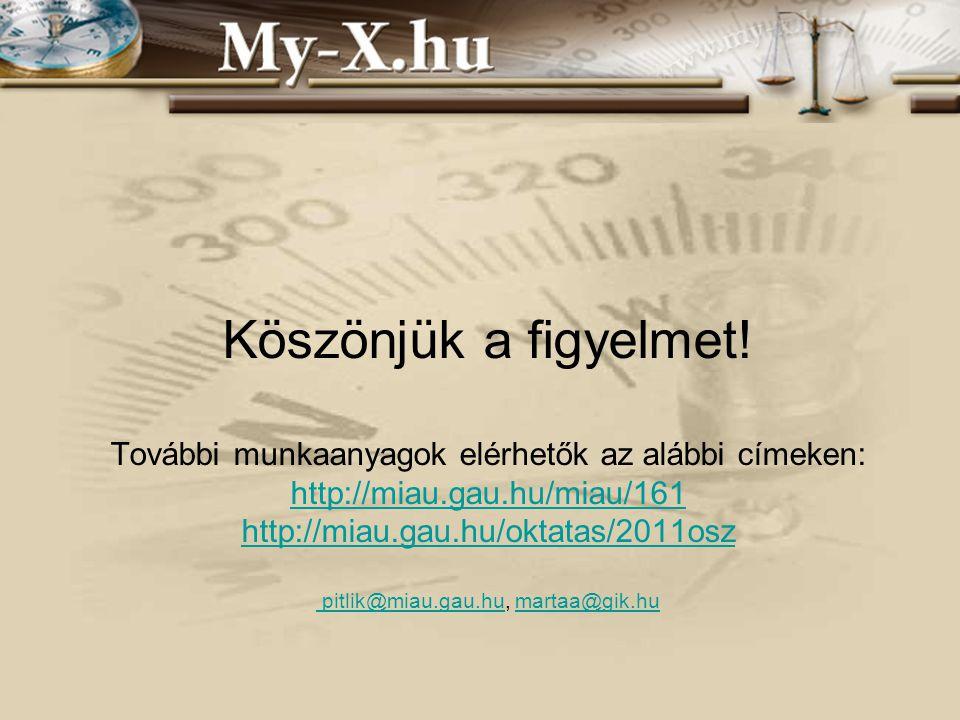 INNOCSEKK 156/2006 Köszönjük a figyelmet.
