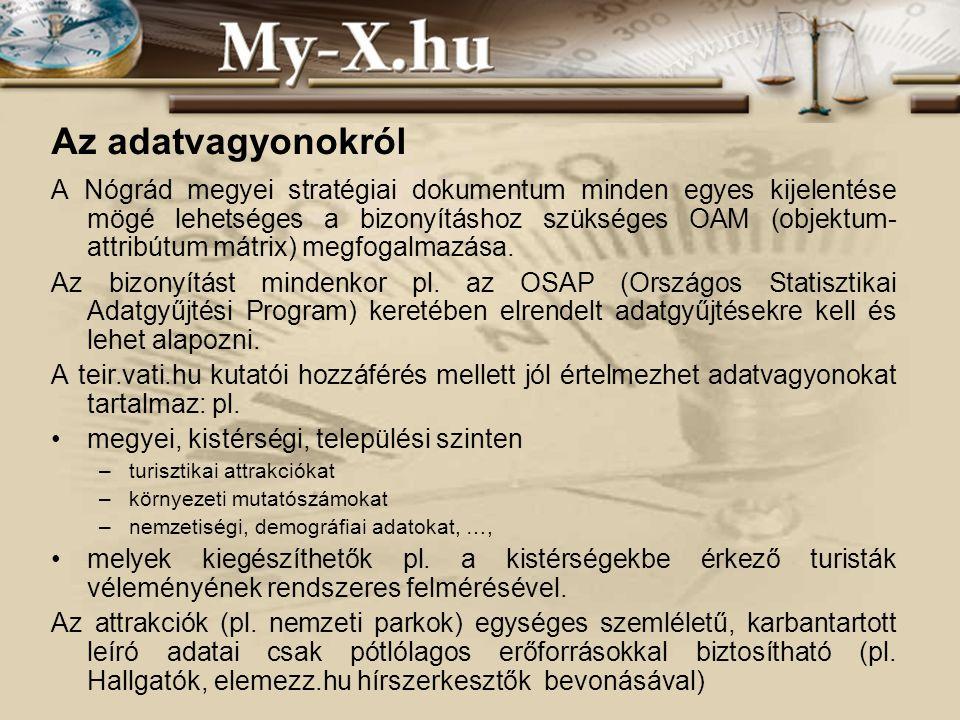 INNOCSEKK 156/2006 Az adatvagyonokról A Nógrád megyei stratégiai dokumentum minden egyes kijelentése mögé lehetséges a bizonyításhoz szükséges OAM (objektum- attribútum mátrix) megfogalmazása.
