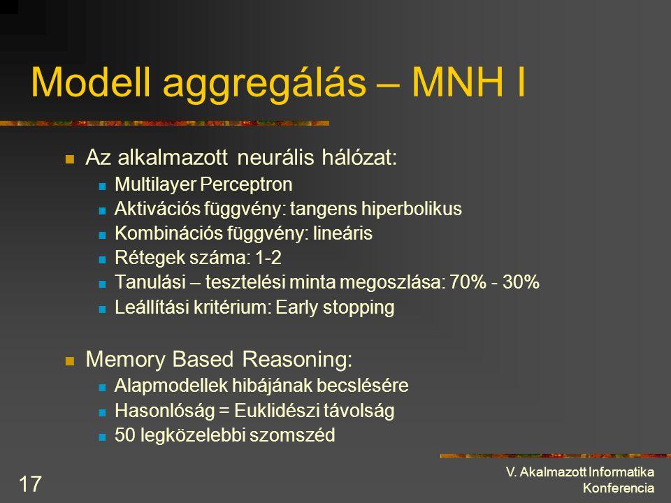 V. Akalmazott Informatika Konferencia 17 Modell aggregálás – MNH I Az alkalmazott neurális hálózat: Multilayer Perceptron Aktivációs függvény: tangens