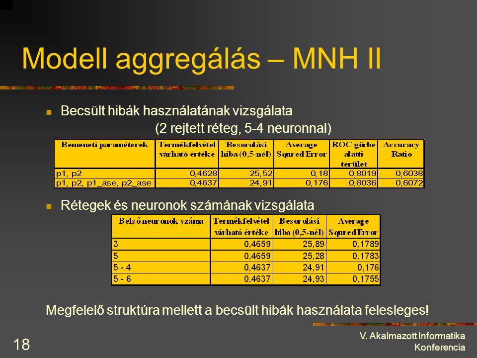 V. Akalmazott Informatika Konferencia 18 Modell aggregálás – MNH II Becsült hibák használatának vizsgálata (2 rejtett réteg, 5-4 neuronnal) Rétegek és