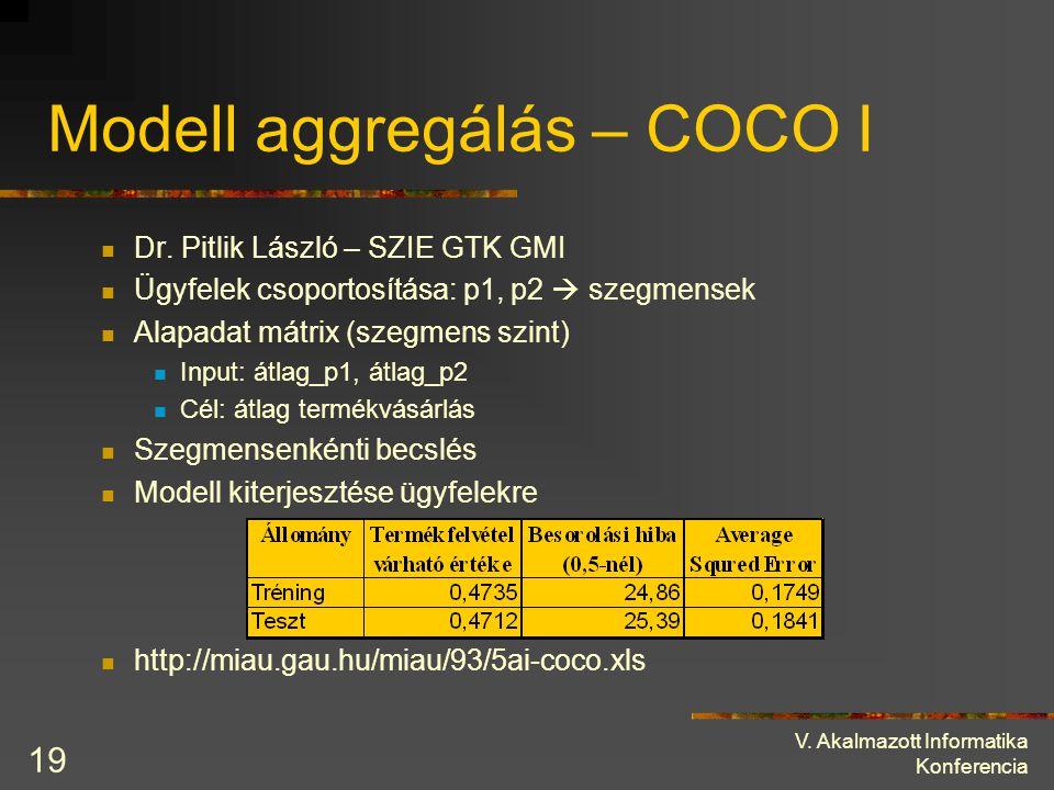 V. Akalmazott Informatika Konferencia 19 Modell aggregálás – COCO I Dr. Pitlik László – SZIE GTK GMI Ügyfelek csoportosítása: p1, p2  szegmensek Alap