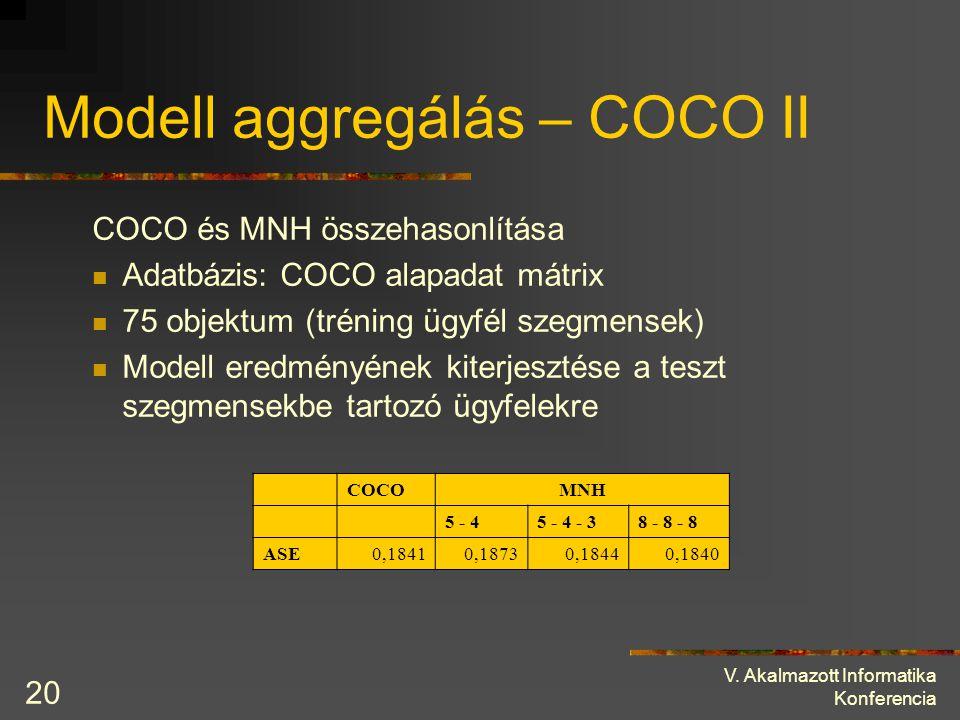 V. Akalmazott Informatika Konferencia 20 Modell aggregálás – COCO II COCO és MNH összehasonlítása Adatbázis: COCO alapadat mátrix 75 objektum (tréning