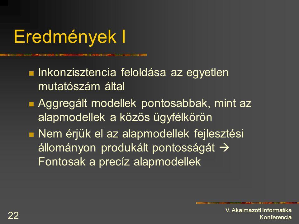 V. Akalmazott Informatika Konferencia 22 Eredmények I Inkonzisztencia feloldása az egyetlen mutatószám által Aggregált modellek pontosabbak, mint az a