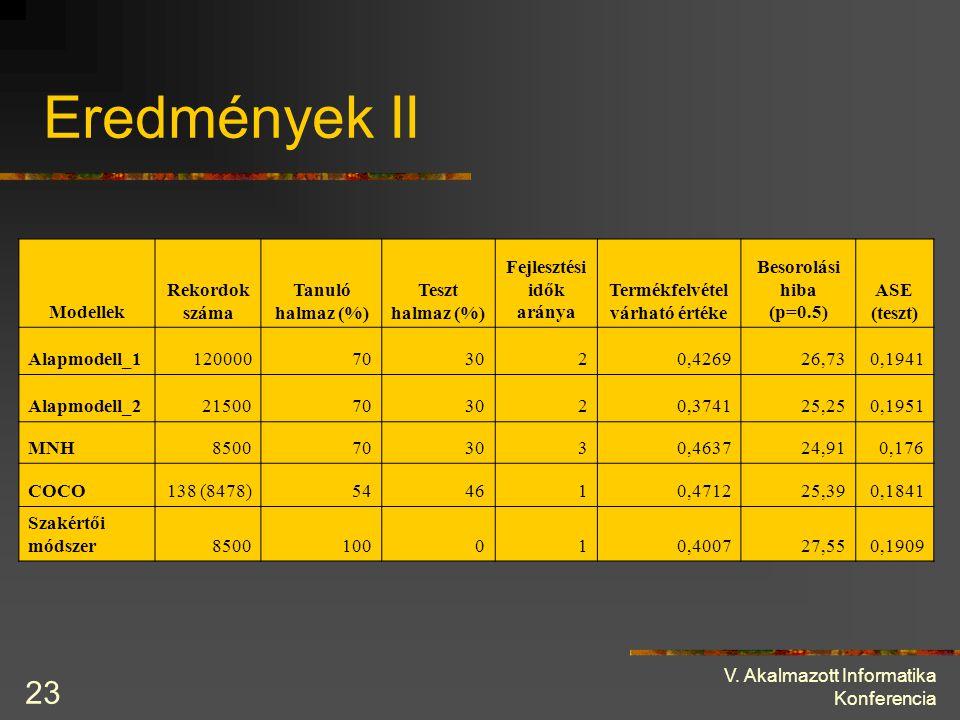 V. Akalmazott Informatika Konferencia 23 Eredmények II Modellek Rekordok száma Tanuló halmaz (%) Teszt halmaz (%) Fejlesztési idők aránya Termékfelvét
