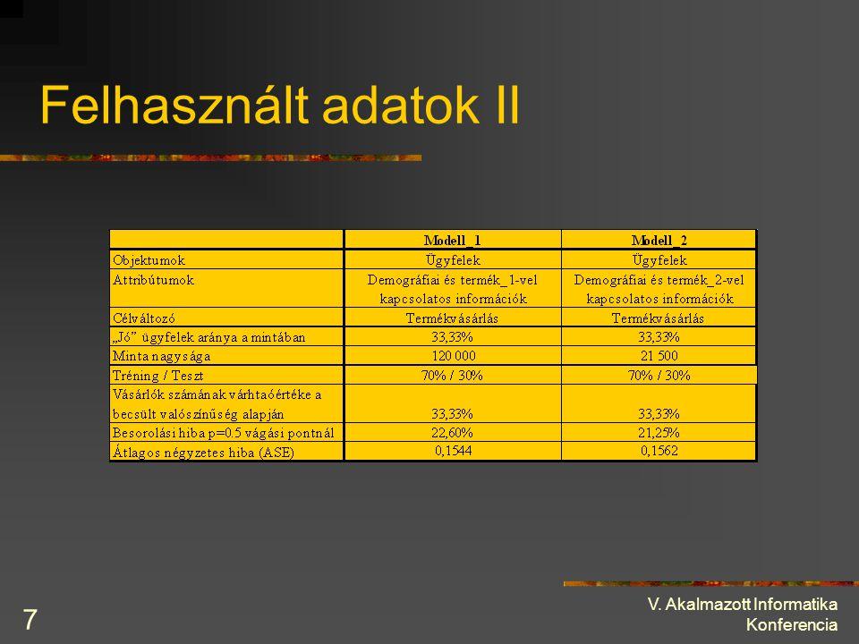 V. Akalmazott Informatika Konferencia 7 Felhasznált adatok II