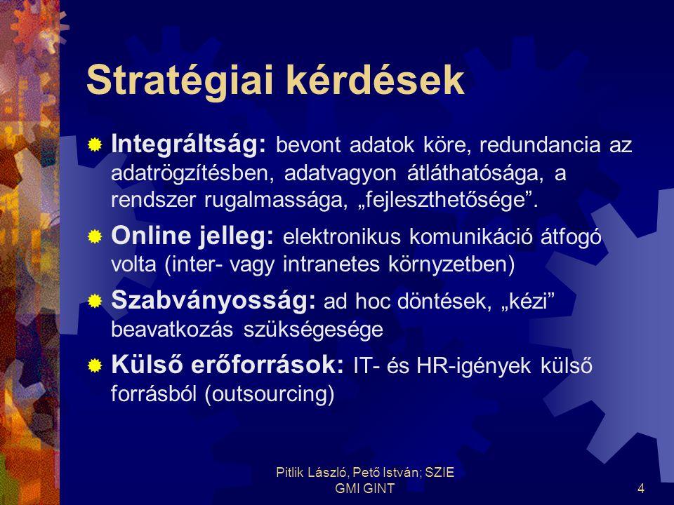 """Pitlik László, Pető István; SZIE GMI GINT4 Stratégiai kérdések  Integráltság: bevont adatok köre, redundancia az adatrögzítésben, adatvagyon átláthatósága, a rendszer rugalmassága, """"fejleszthetősége ."""