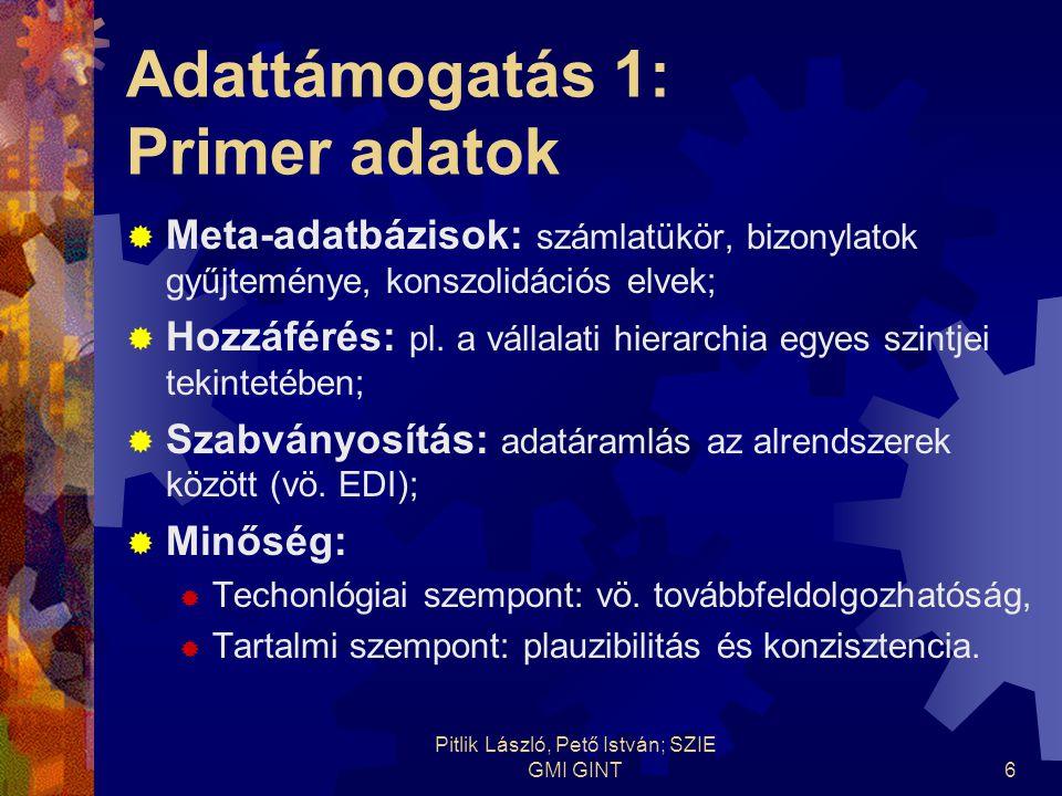 Pitlik László, Pető István; SZIE GMI GINT6 Adattámogatás 1: Primer adatok  Meta-adatbázisok: számlatükör, bizonylatok gyűjteménye, konszolidációs elvek;  Hozzáférés: pl.