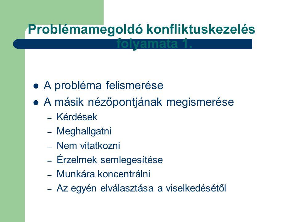 Konfliktuskezelés- Thomas-Kilmann modell Konfliktushelyzet = két ember törekvései összeegyeztethetetlennek tűnnek. Két alapvető dimenzió: – Önérvényes