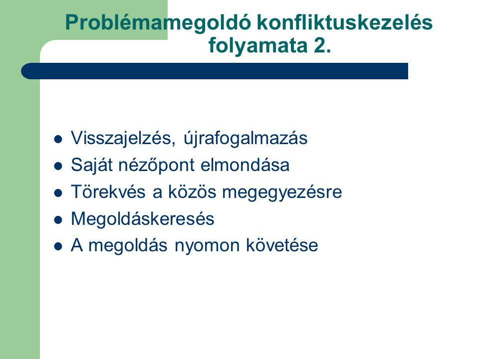 Problémamegoldó konfliktuskezelés folyamata 1. A probléma felismerése A másik nézőpontjának megismerése – Kérdések – Meghallgatni – Nem vitatkozni – É